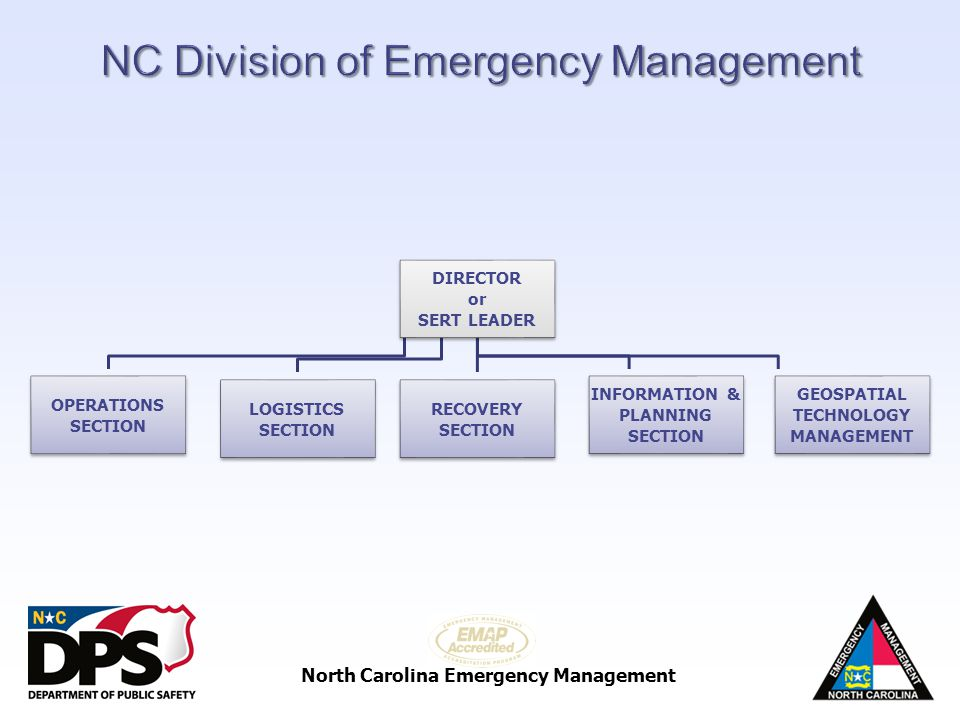 NC Division of Emergency Management