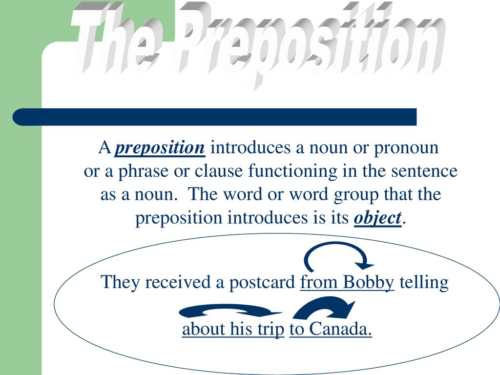 The Preposition A preposition introduces a noun or pronoun