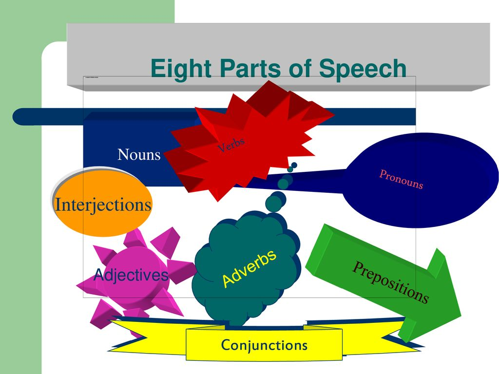 Eight Parts of Speech Interjections Verbs Nouns Pronouns Adverbs