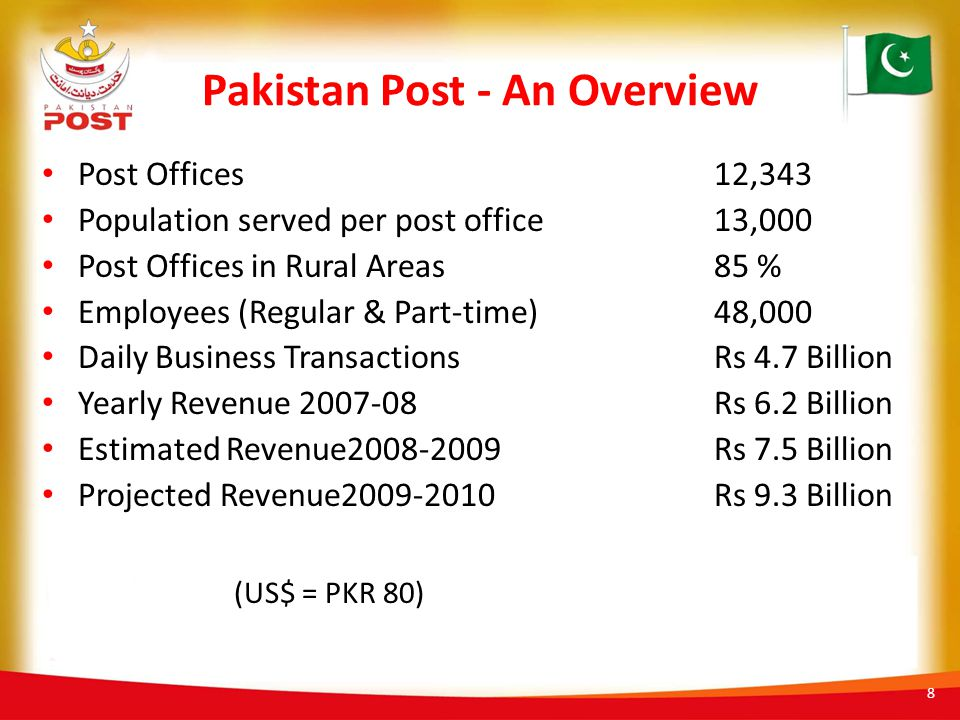 Pakistan Post - An Overview