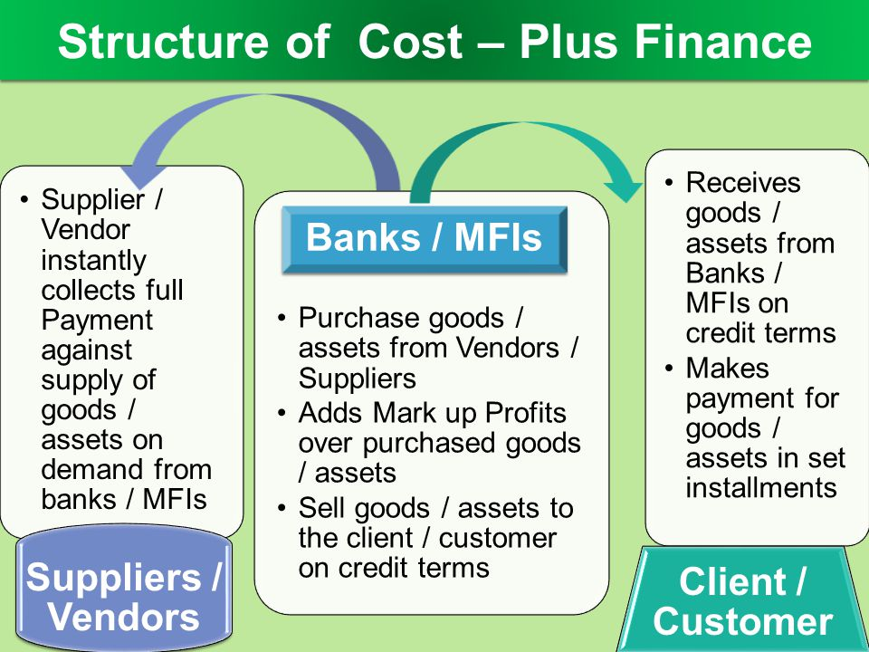 Structure of Cost – Plus Finance