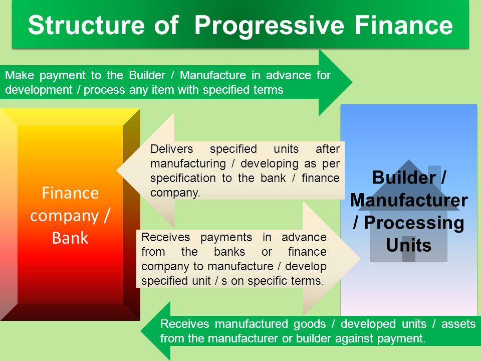 Structure of Progressive Finance