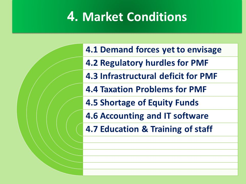 4. Market Conditions 4.1 Demand forces yet to envisage