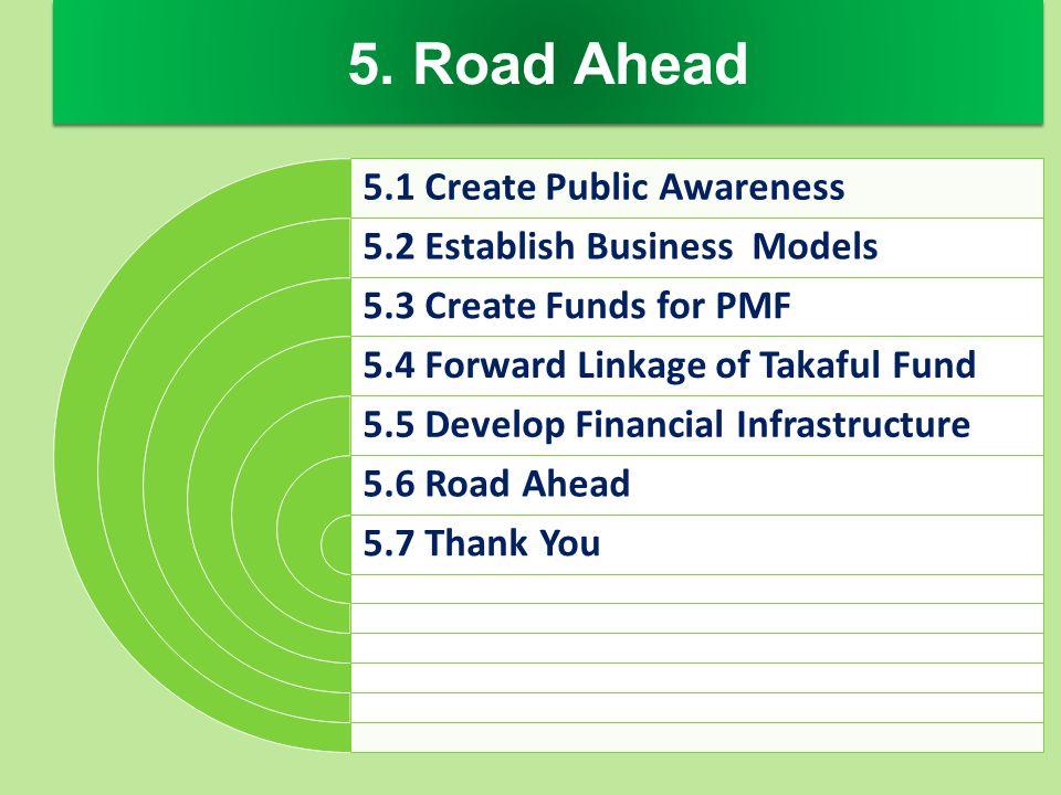 5. Road Ahead 5.1 Create Public Awareness