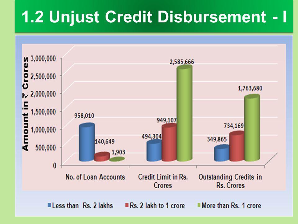 1.2 Unjust Credit Disbursement - I