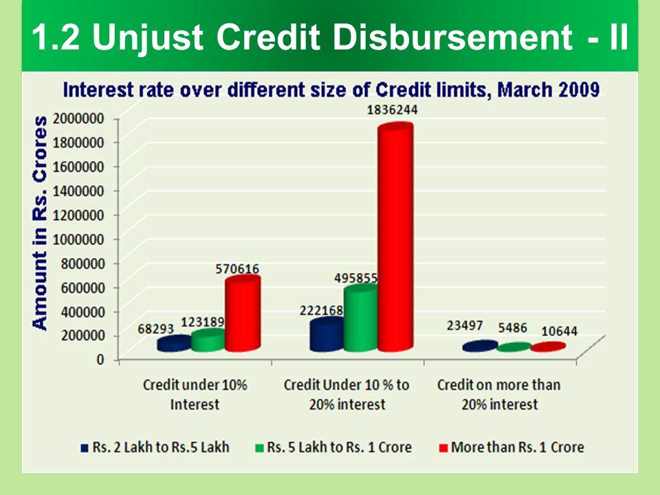 1.2 Unjust Credit Disbursement - II