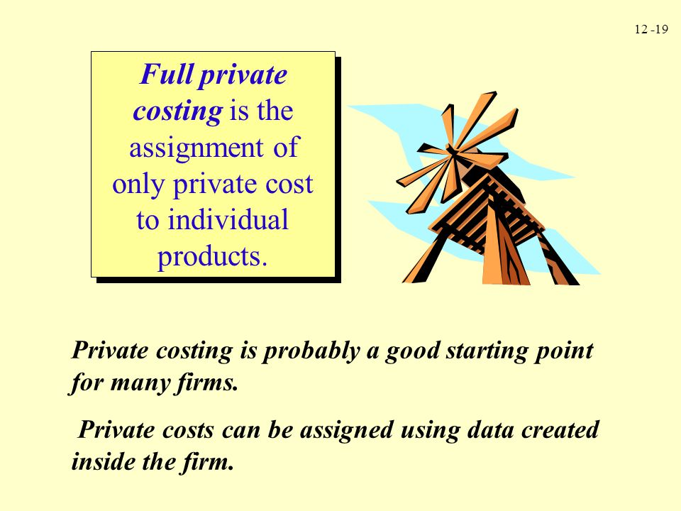 Full private costing is the assignment of only private cost to individual products.
