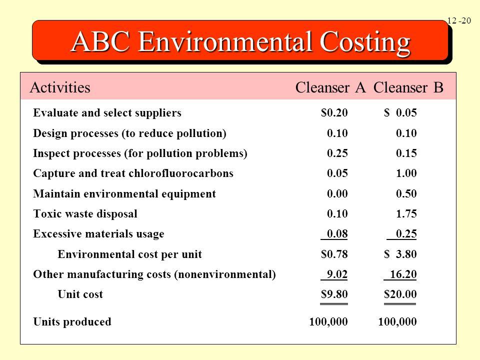 ABC Environmental Costing