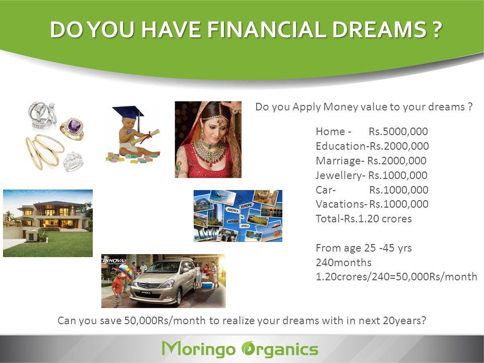 DO YOU HAVE FINANCIAL DREAMS
