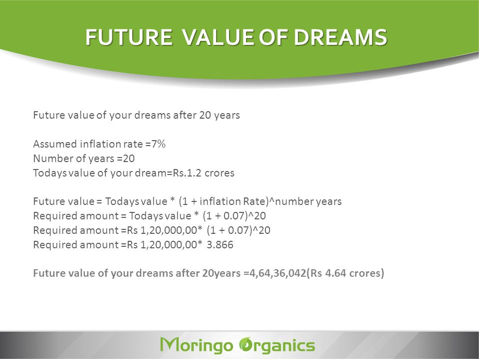 FUTURE VALUE OF DREAMS Future value of your dreams after 20 years