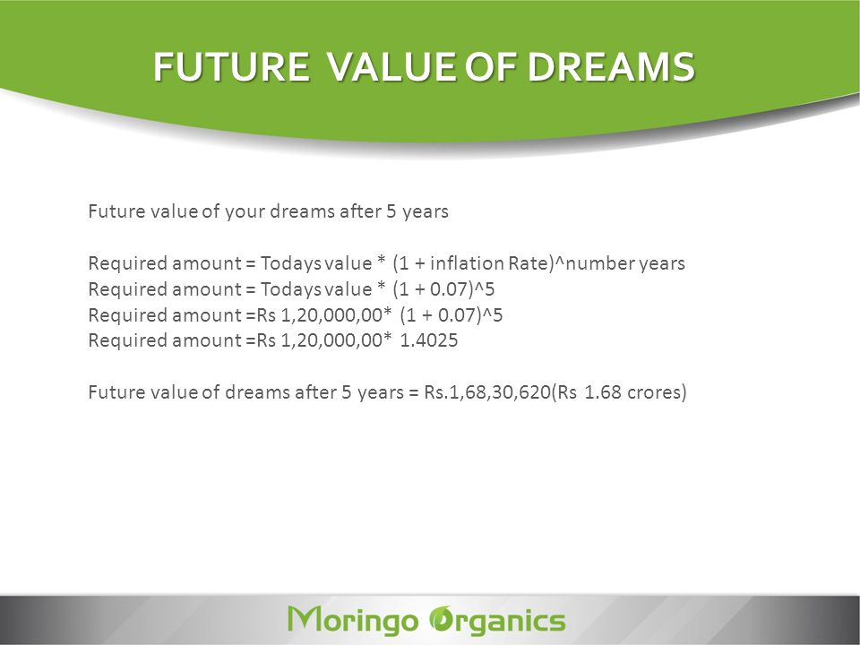 FUTURE VALUE OF DREAMS Future value of your dreams after 5 years