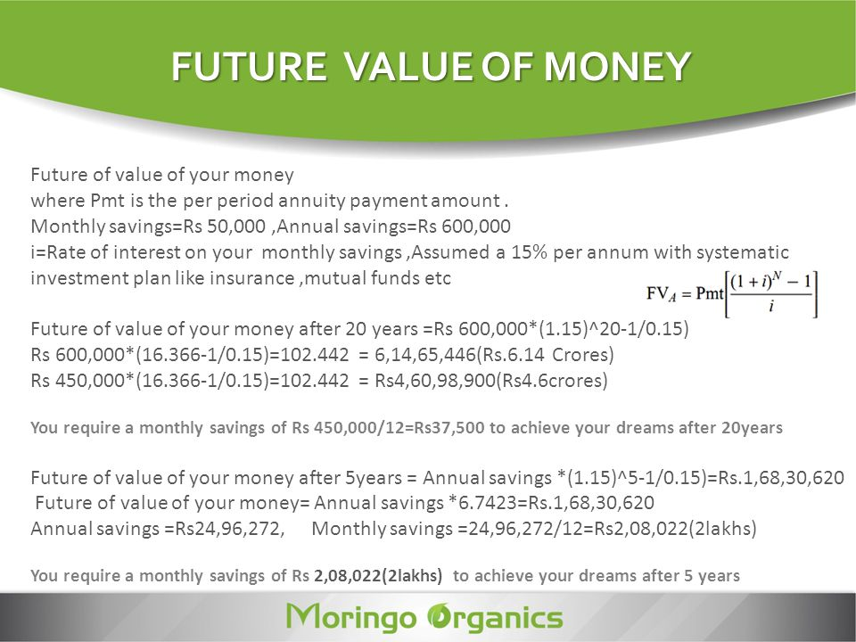 FUTURE VALUE OF MONEY Future of value of your money