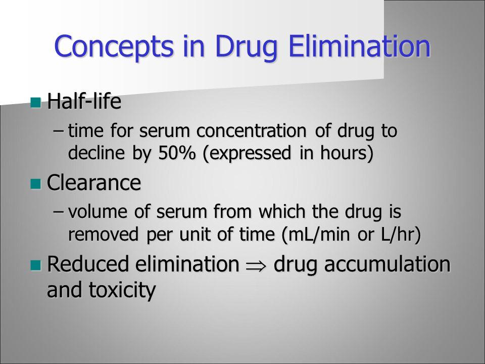 Concepts in Drug Elimination