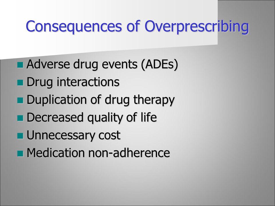 Consequences of Overprescribing