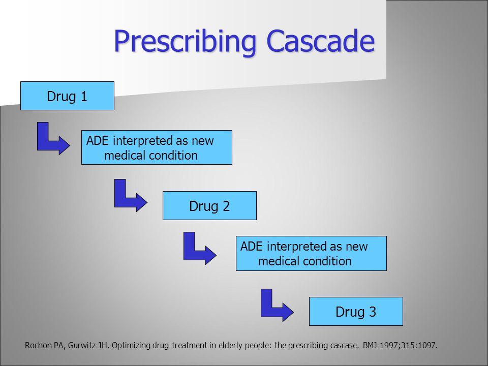 Prescribing Cascade Drug 1 Drug 2 Drug 3