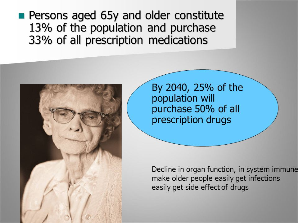Persons aged 65y and older constitute 13% of the population and purchase 33% of all prescription medications