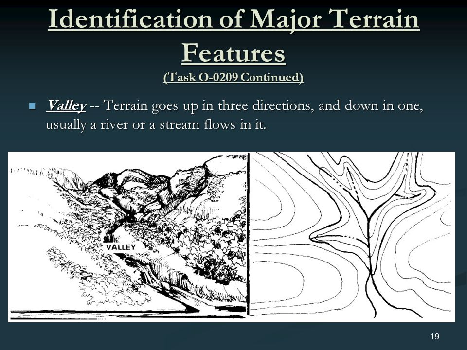 Identification of Major Terrain Features (Task O-0209 Continued)
