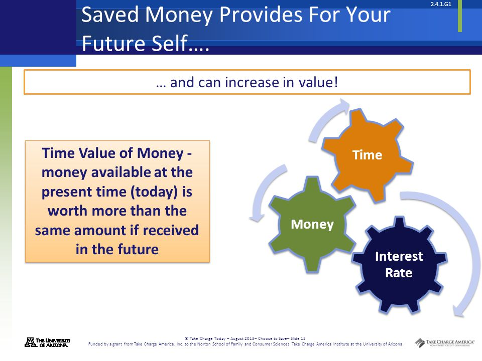 Saved Money Provides For Your Future Self….
