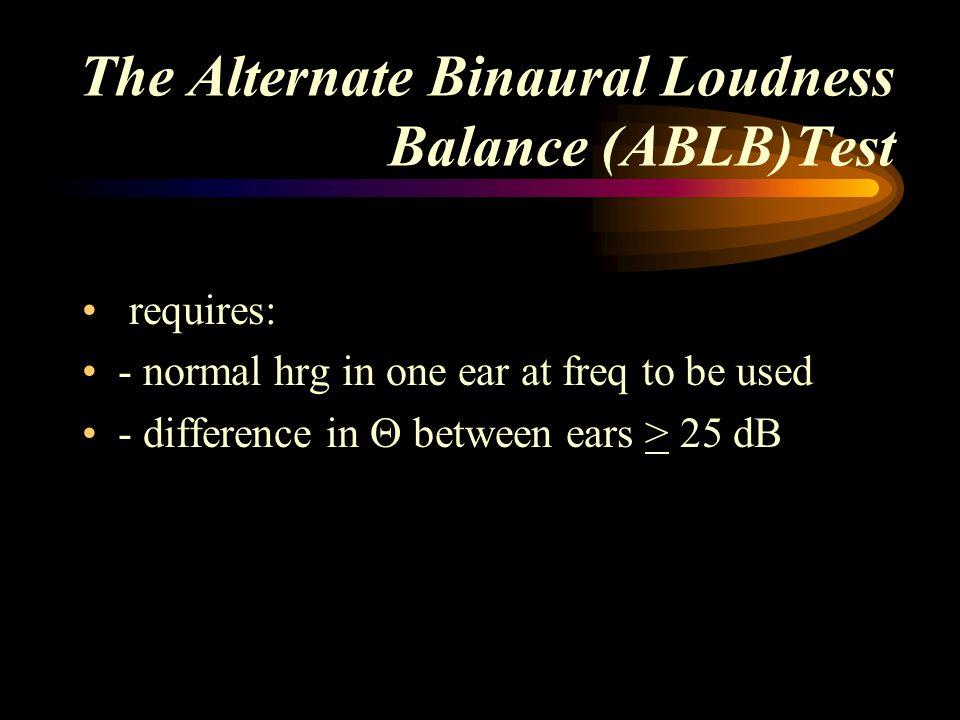 The Alternate Binaural Loudness Balance (ABLB)Test