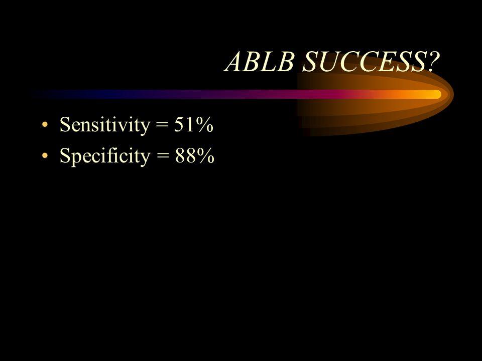 ABLB SUCCESS Sensitivity = 51% Specificity = 88%