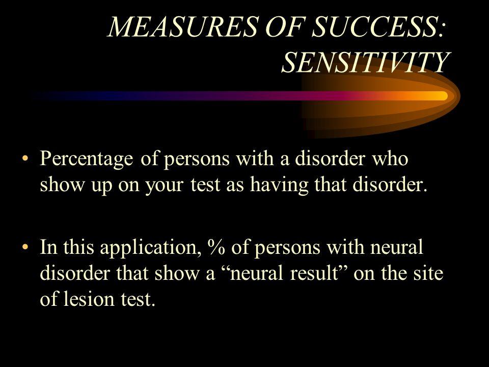 MEASURES OF SUCCESS: SENSITIVITY