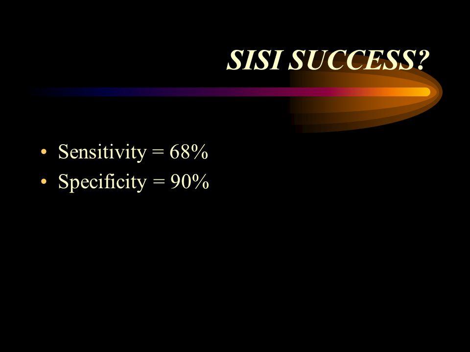 SISI SUCCESS Sensitivity = 68% Specificity = 90%