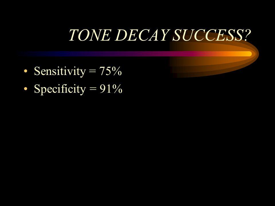 TONE DECAY SUCCESS Sensitivity = 75% Specificity = 91%