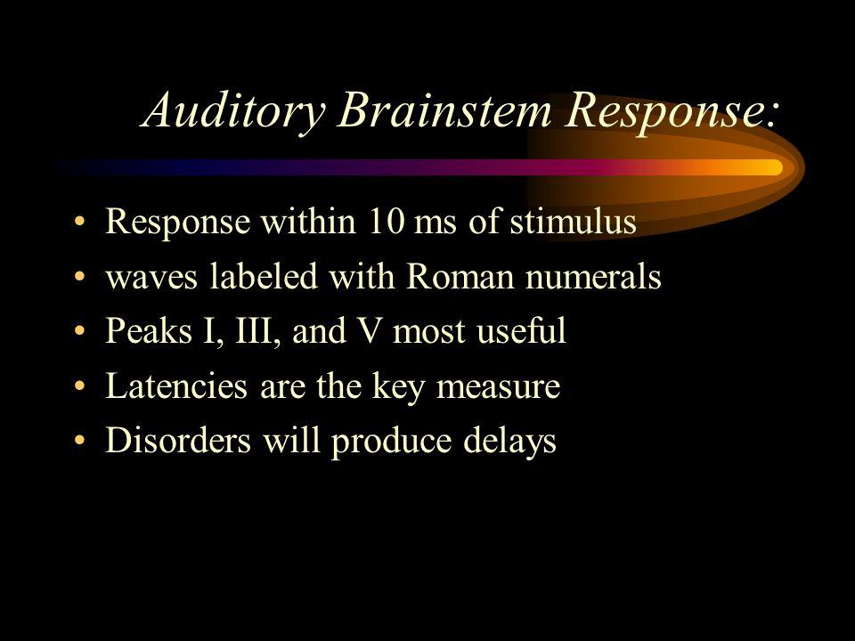 Auditory Brainstem Response: