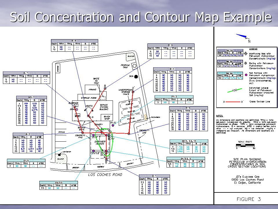 Soil Concentration and Contour Map Example