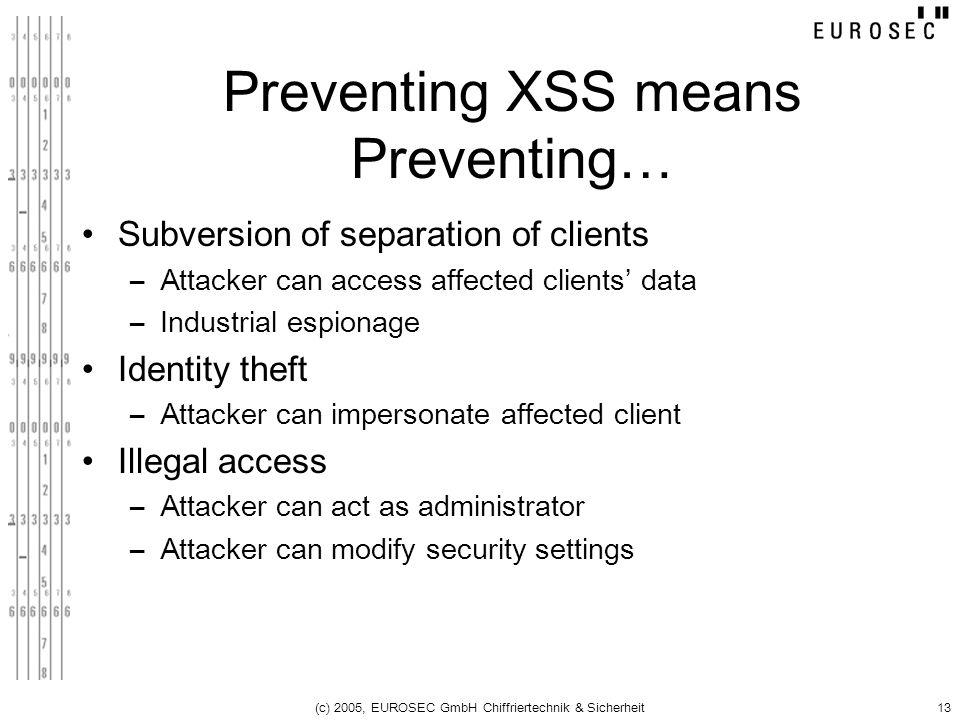 Preventing XSS means Preventing…