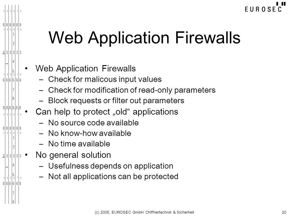 Web Application Firewalls