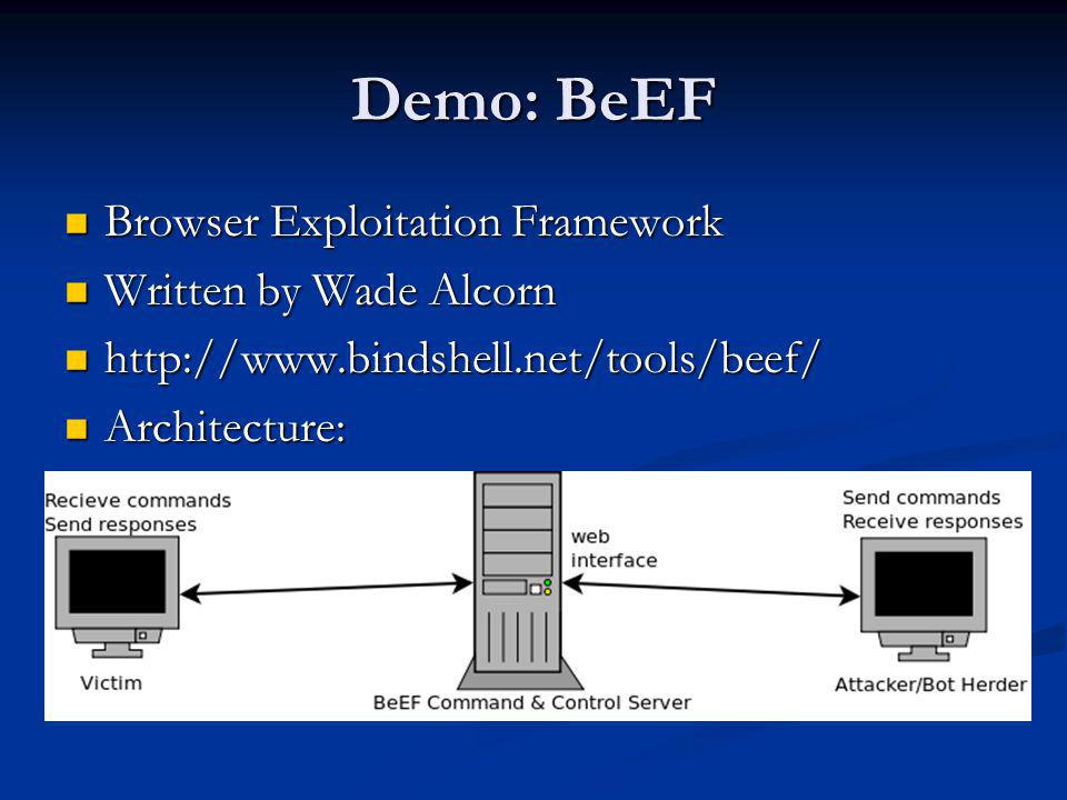 Demo: BeEF Browser Exploitation Framework Written by Wade Alcorn