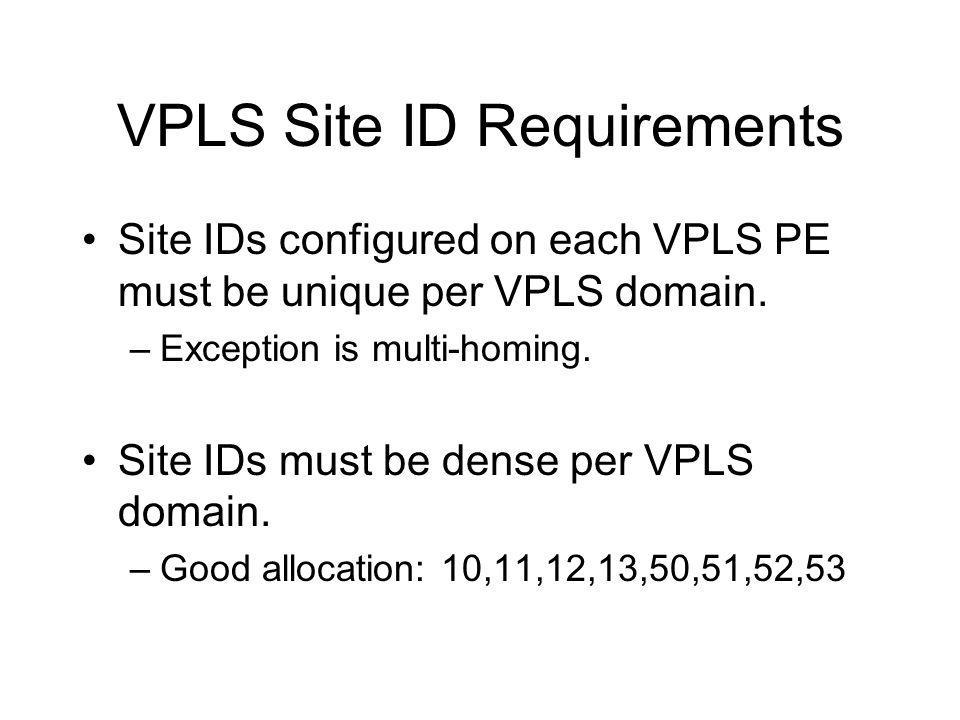 VPLS Site ID Requirements
