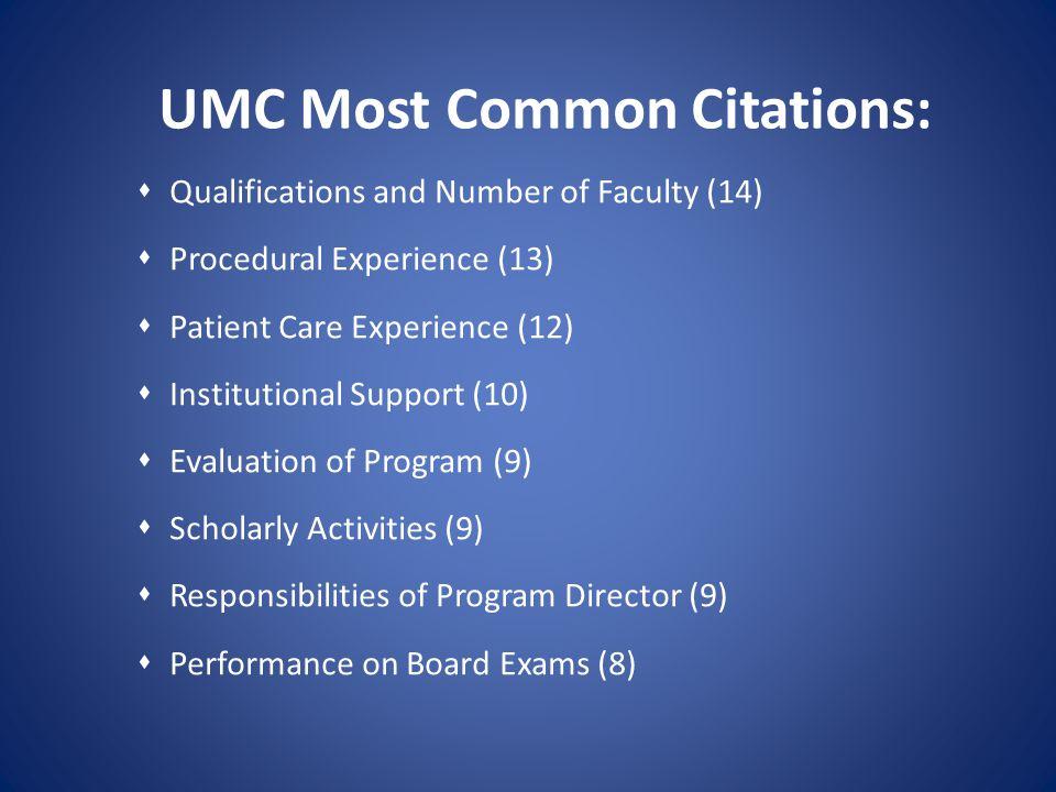 UMC Most Common Citations: