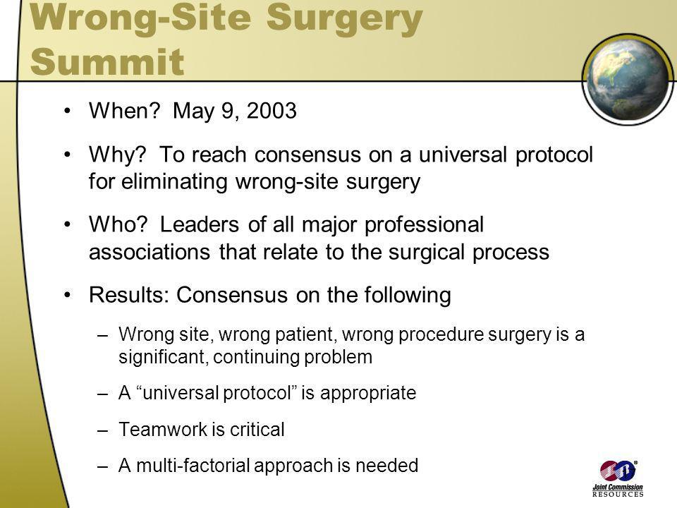 Wrong-Site Surgery Summit
