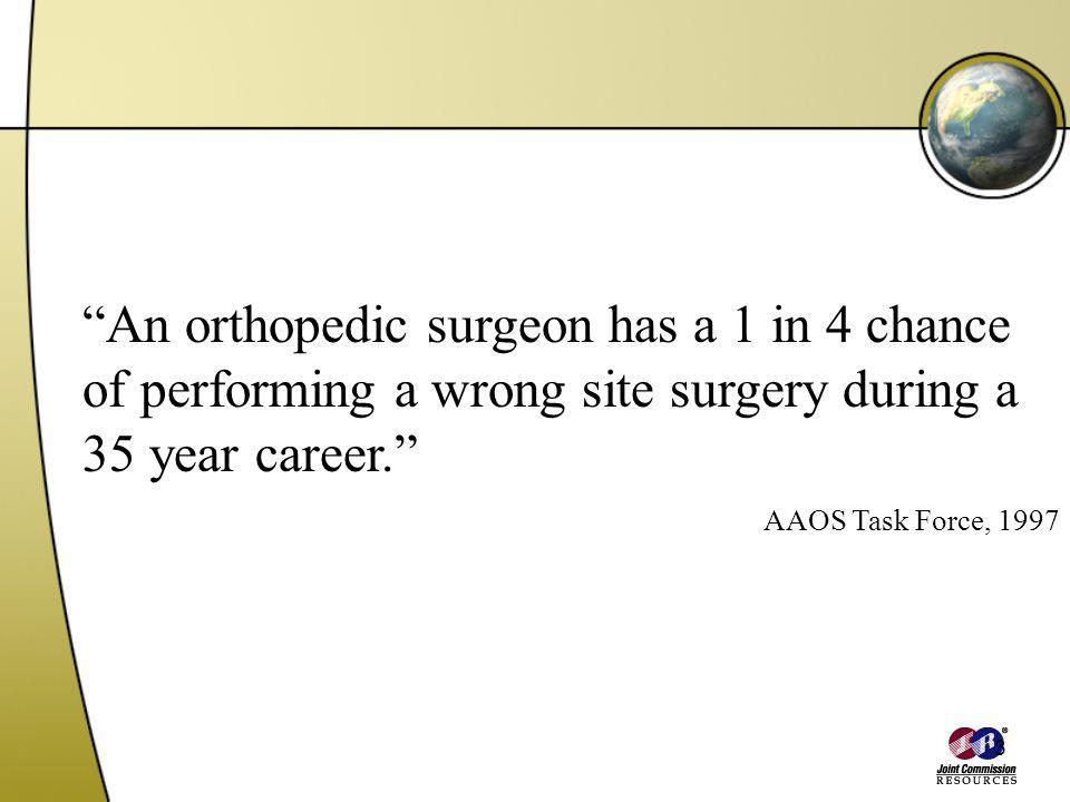 An orthopedic surgeon has a 1 in 4 chance of performing a wrong site surgery during a 35 year career.