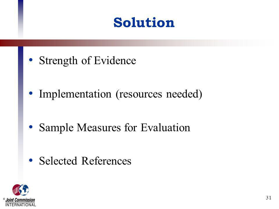 Solution Strength of Evidence Implementation (resources needed)