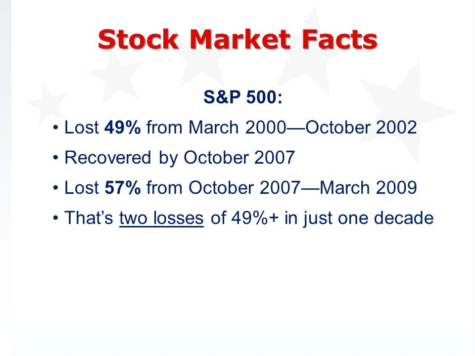 Stock Market Facts S&P 500: Lost 49% from March 2000—October 2002