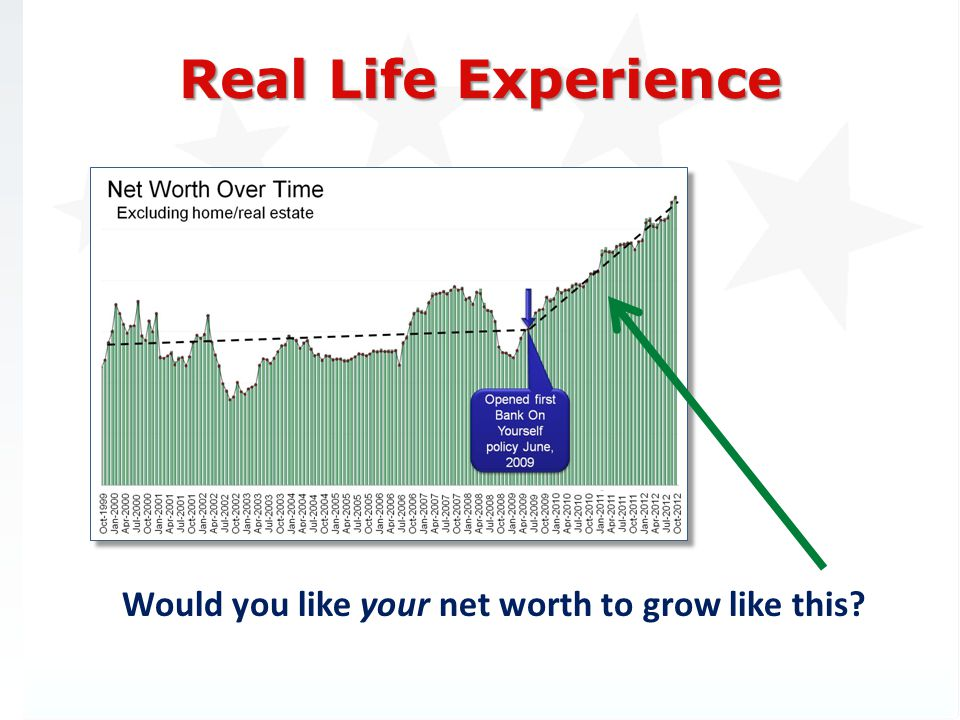Real Life Experience Would you like your net worth to grow like this
