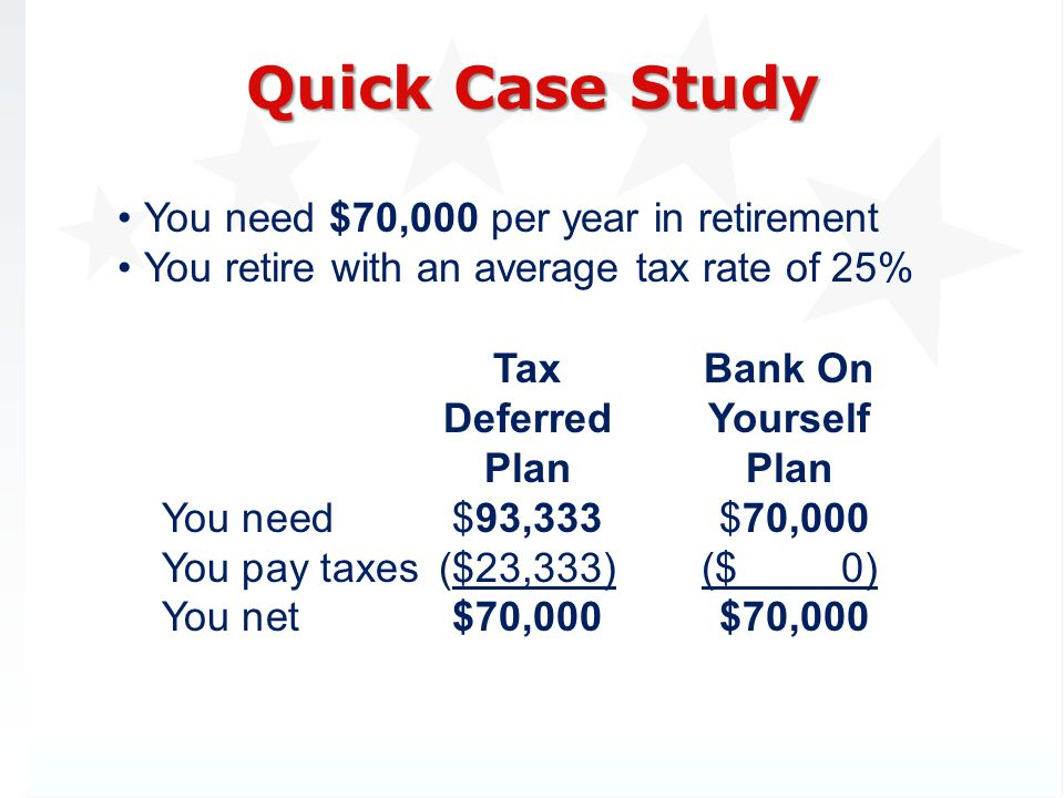 Quick Case Study You need $70,000 per year in retirement