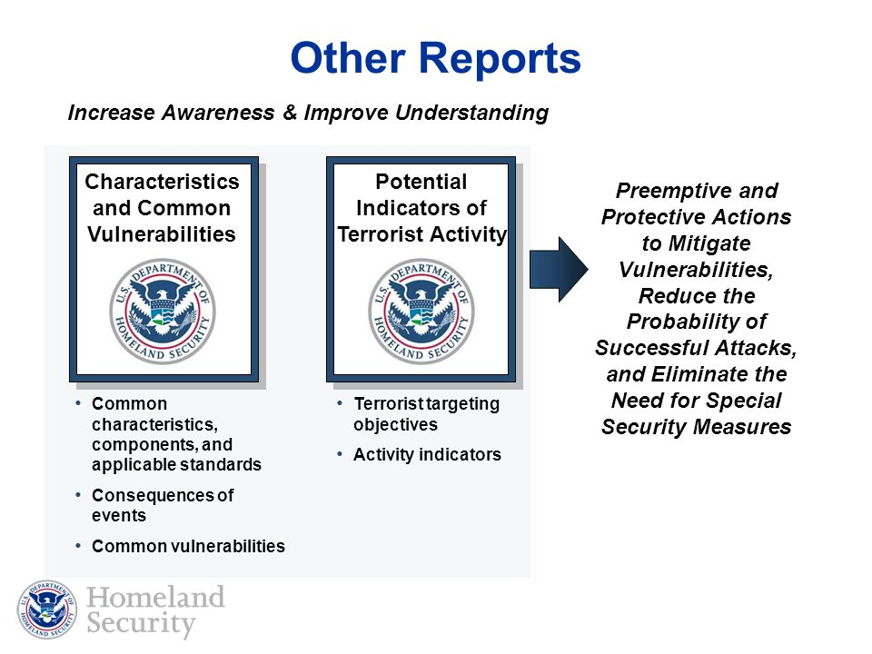 Other Reports Increase Awareness & Improve Understanding