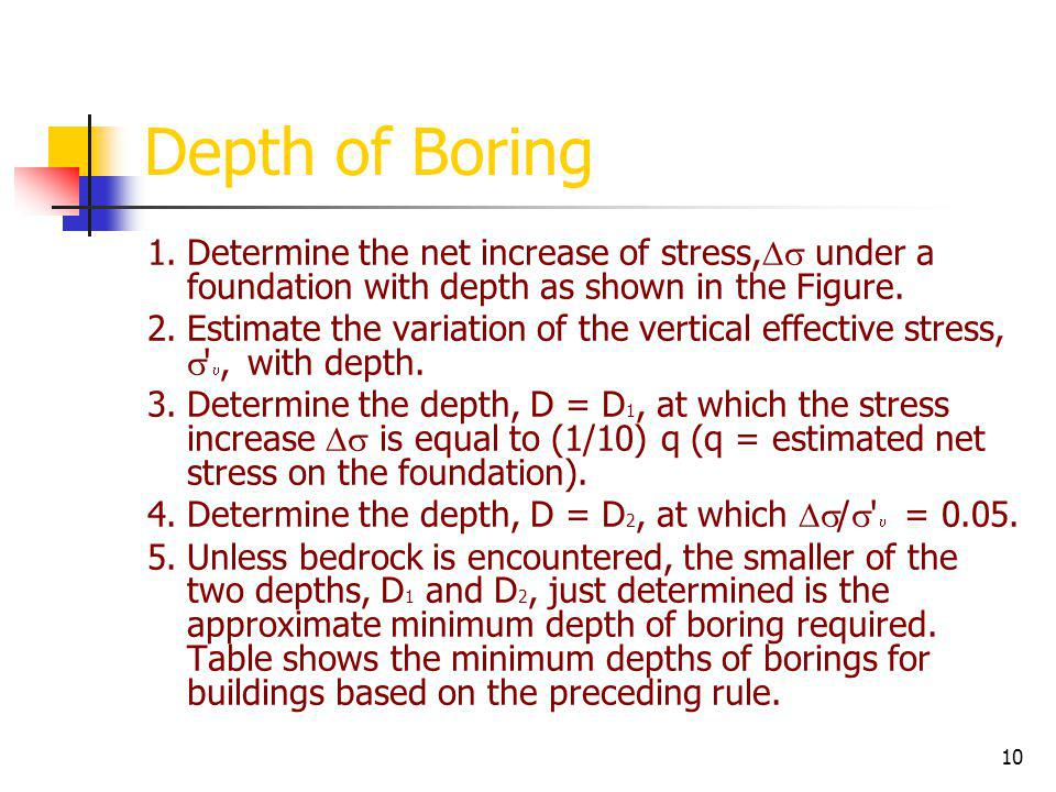 Depth of Boring 1. Determine the net increase of stress, under a foundation with depth as shown in the Figure.