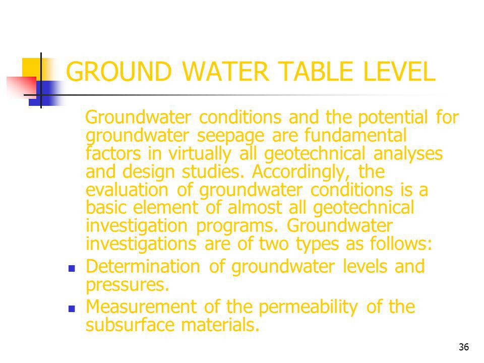 GROUND WATER TABLE LEVEL