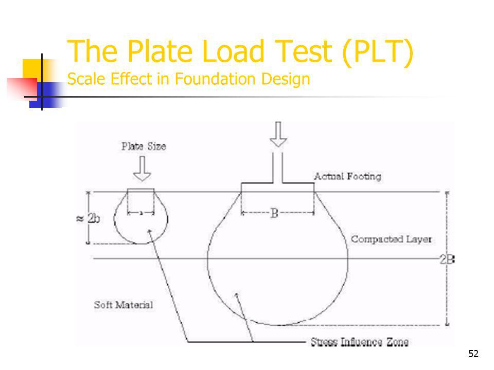 The Plate Load Test (PLT) Scale Effect in Foundation Design