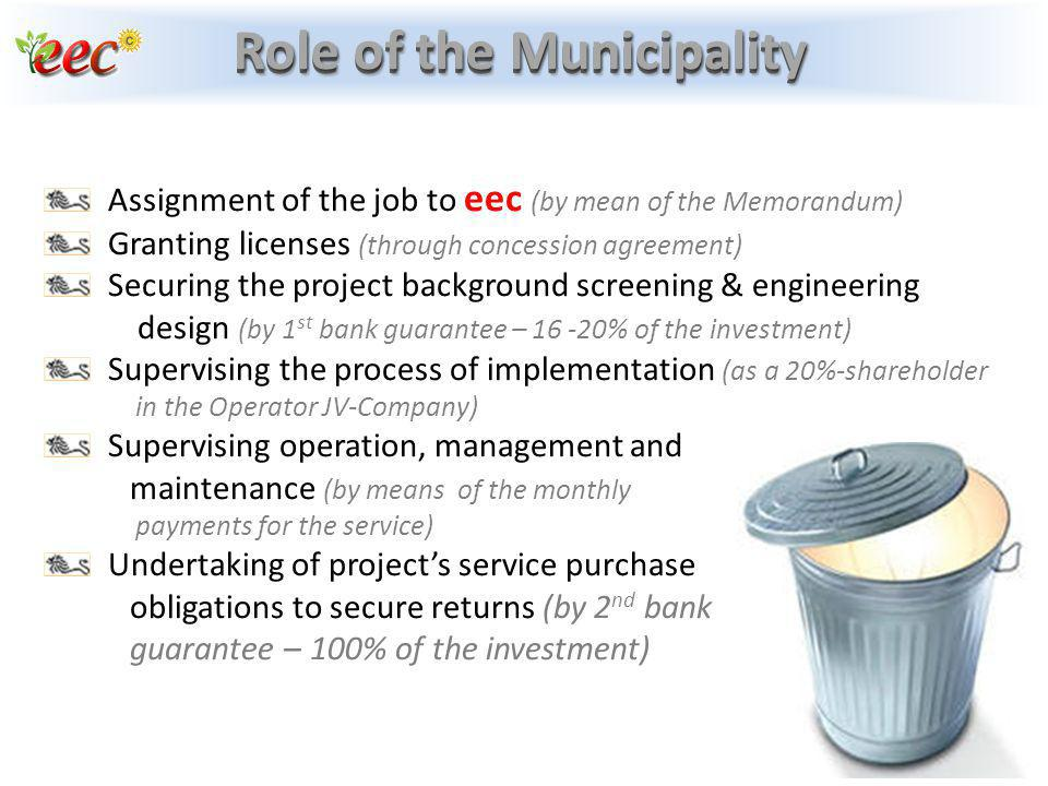 Role of the Municipality