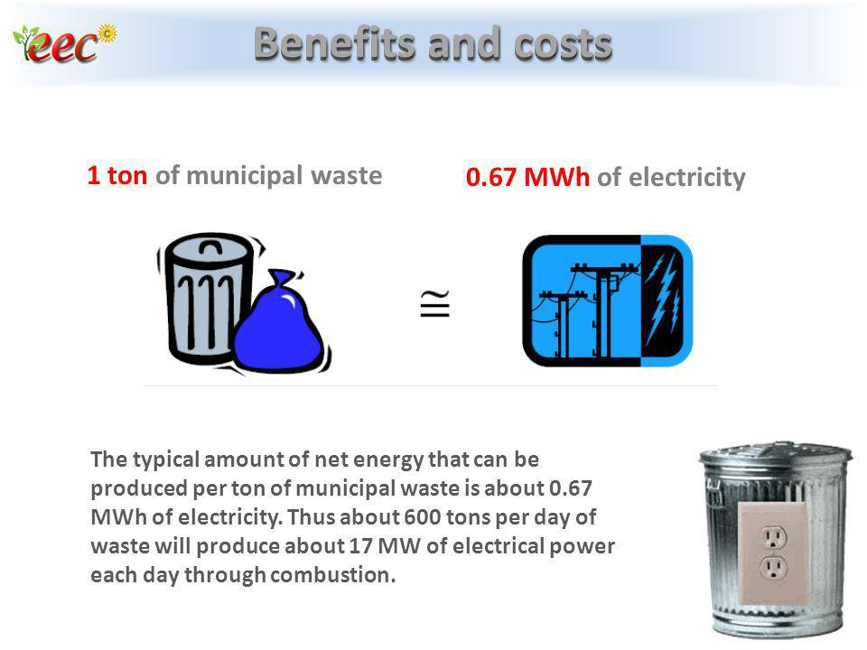 Benefits and costs 1 ton of municipal waste 0.67 MWh of electricity