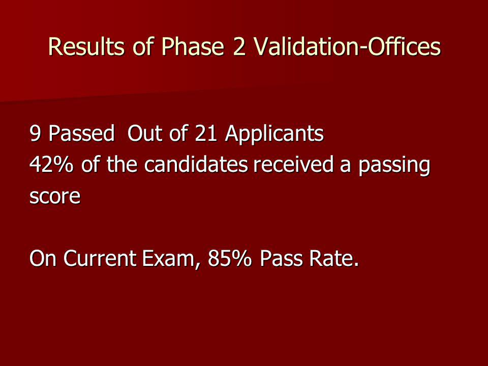 Results of Phase 2 Validation-Offices