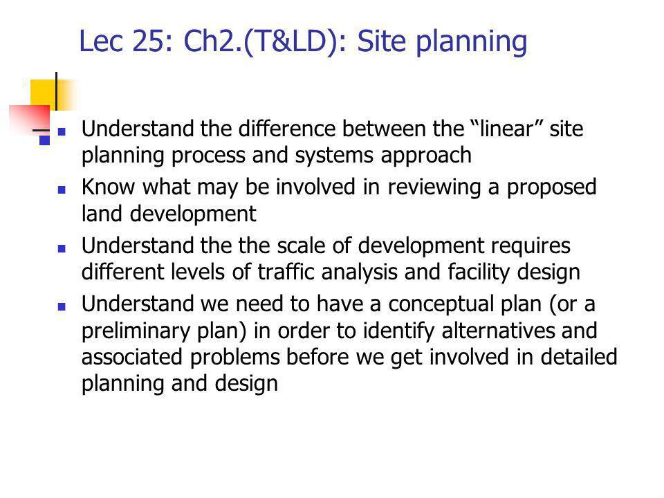 Lec 25: Ch2.(T&LD): Site planning