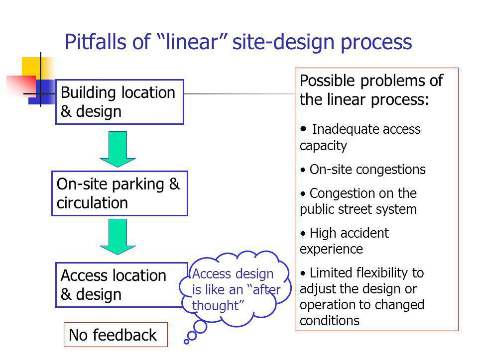 Pitfalls of linear site-design process
