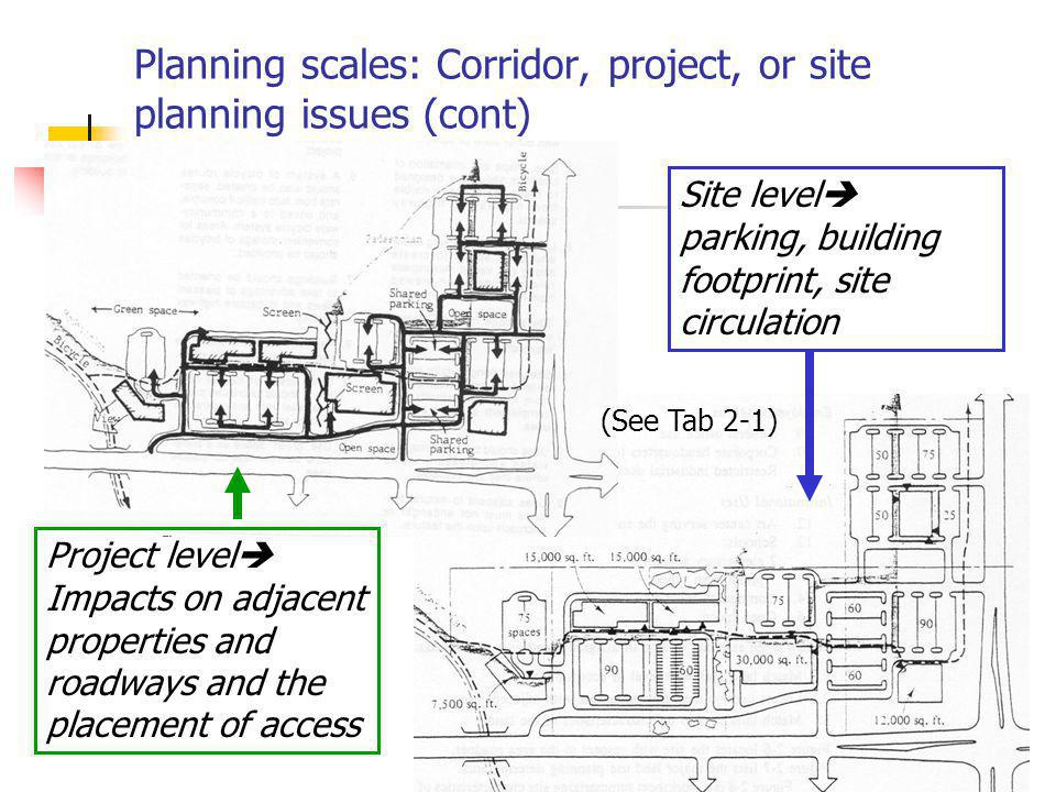 Planning scales: Corridor, project, or site planning issues (cont)